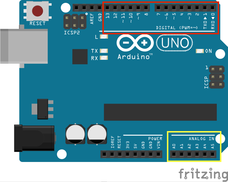 Timing - Arduino Libraries